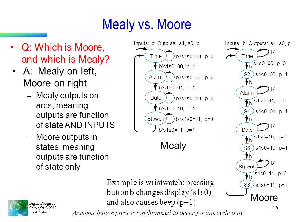 Mealy vs. Moore Q: Which is Moore, and which is Mealy