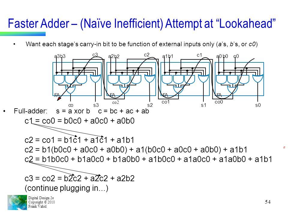 Faster Adder – (Naïve Inefficient) Attempt at Lookahead