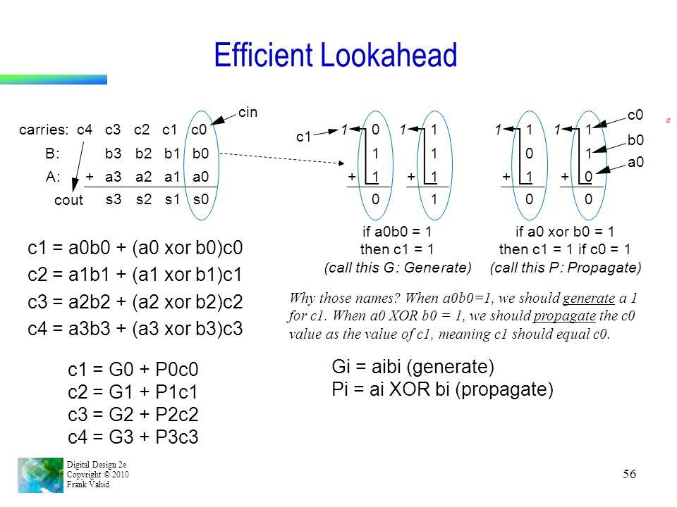 Efficient Lookahead c1 = a0b0 + (a0 xor b0)c0