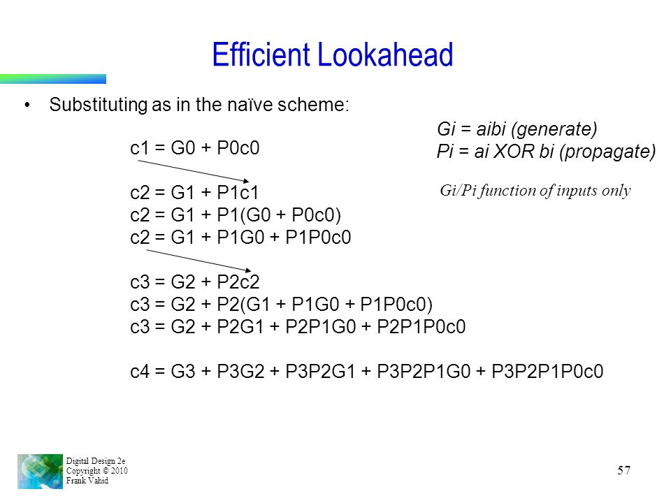 Efficient Lookahead Substituting as in the naïve scheme: