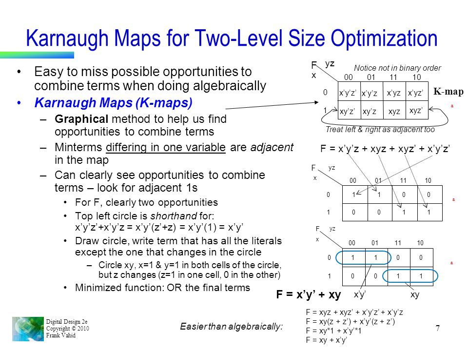 Karnaugh Maps for Two-Level Size Optimization