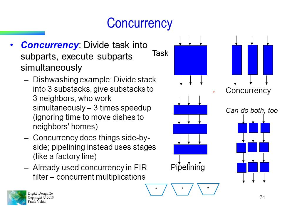 Concurrency Task. Concurrency. Concurrency: Divide task into subparts, execute subparts simultaneously.