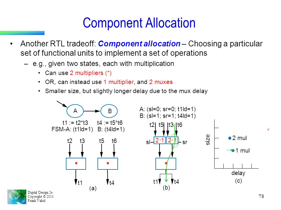 Component Allocation Another RTL tradeoff: Component allocation – Choosing a particular set of functional units to implement a set of operations.