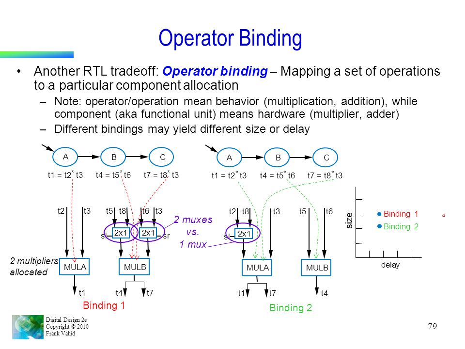 Operator Binding Another RTL tradeoff: Operator binding – Mapping a set of operations to a particular component allocation.