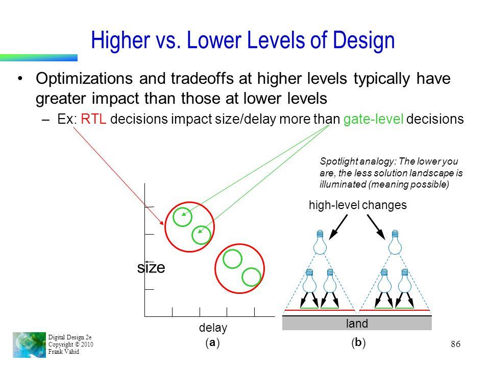 Higher vs. Lower Levels of Design