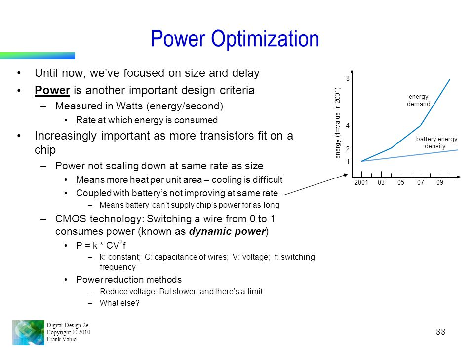 Power Optimization Until now, we've focused on size and delay
