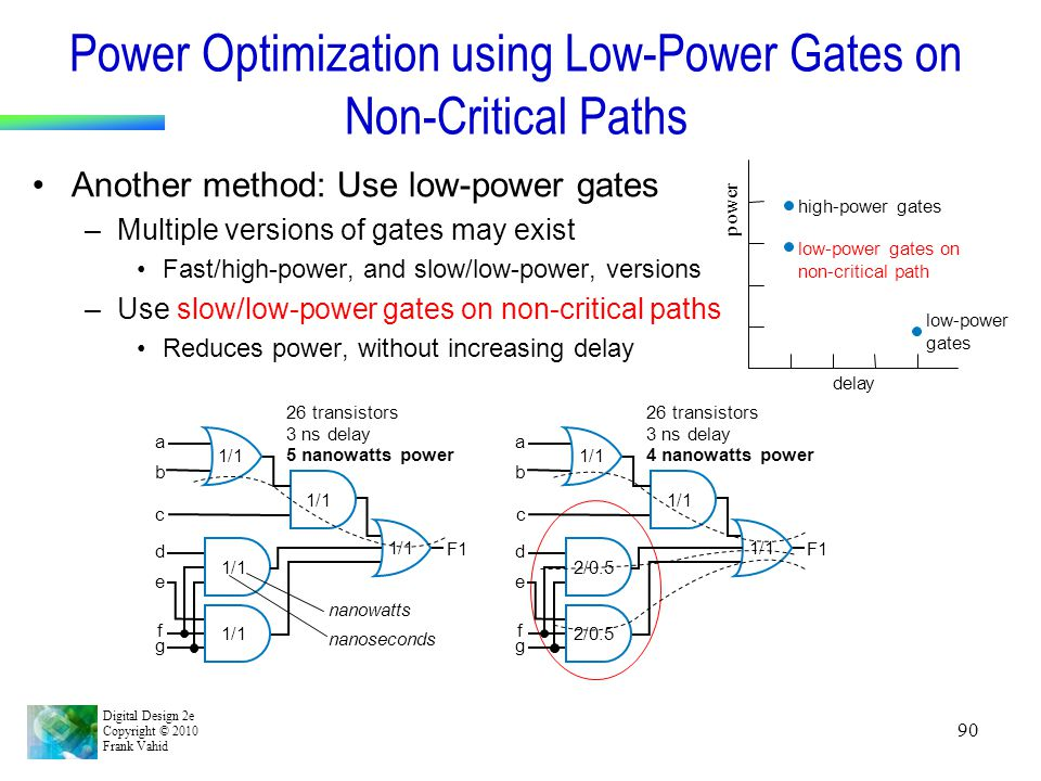 Power Optimization using Low-Power Gates on Non-Critical Paths