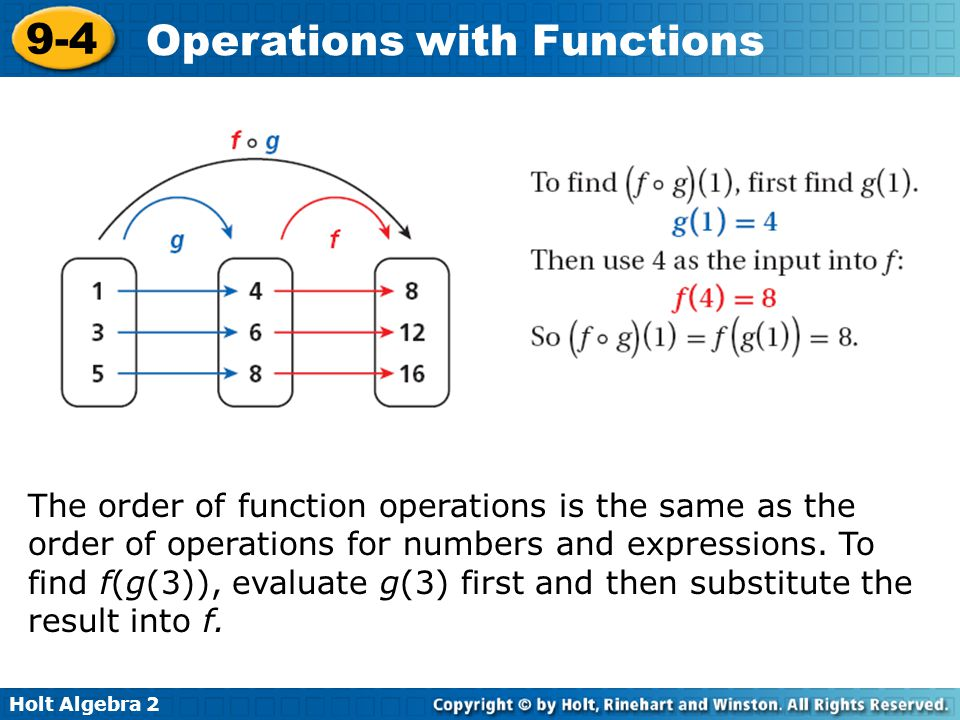 The order of function operations is the same as the order of operations for numbers and expressions.