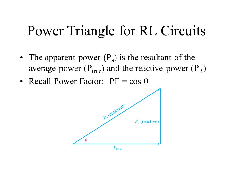 Power Triangle for RL Circuits