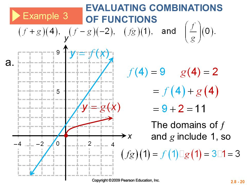 a. EVALUATING COMBINATIONS OF FUNCTIONS Example 3