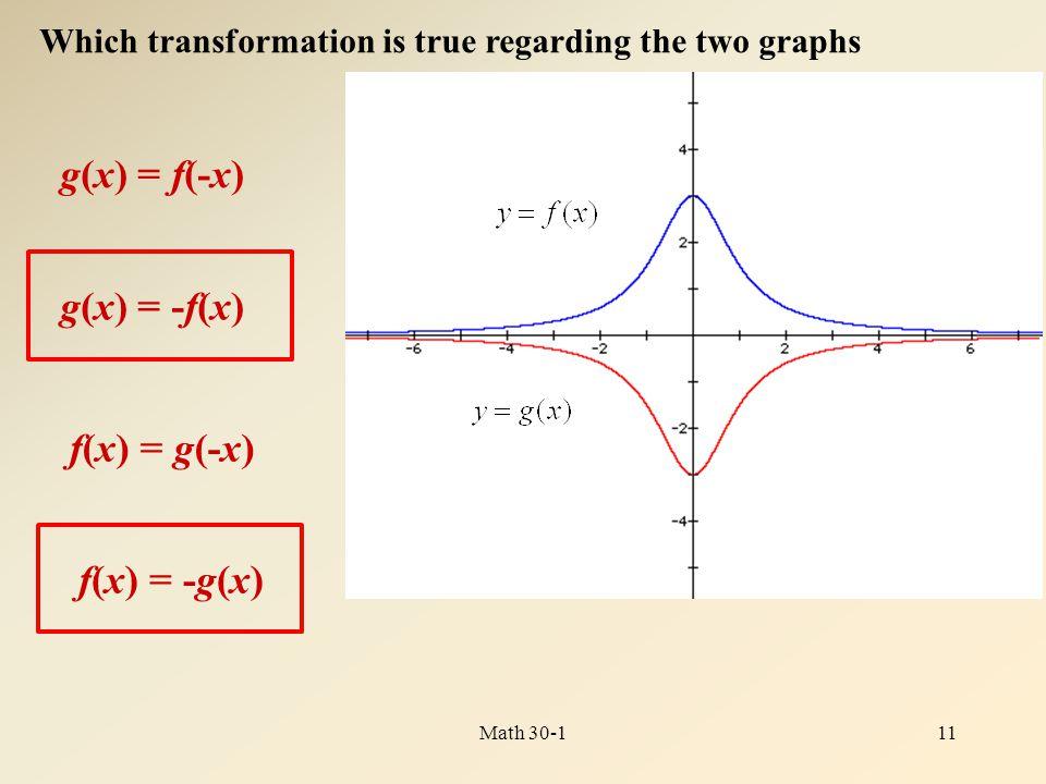 g(x) = f(-x) g(x) = -f(x) f(x) = g(-x) f(x) = -g(x)