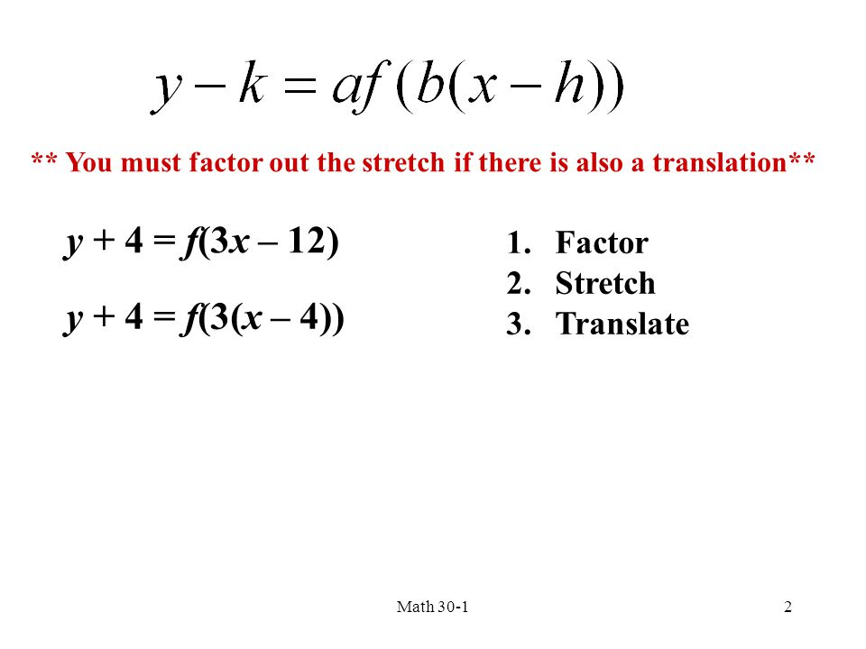 y + 4 = f(3x – 12) y + 4 = f(3(x – 4)) Factor Stretch Translate