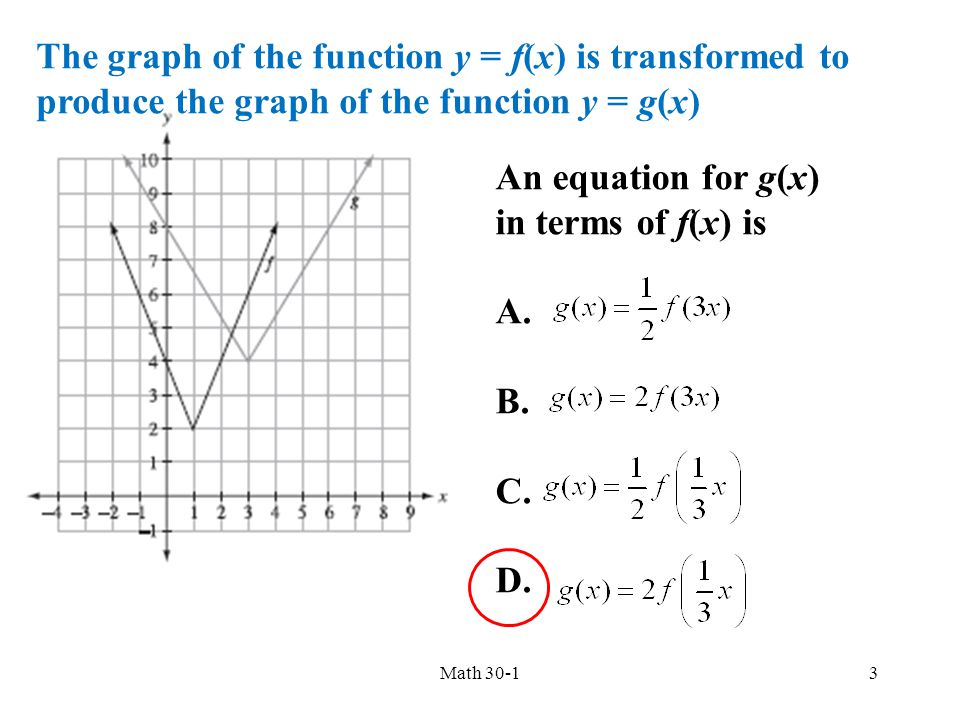 The graph of the function y = f(x) is transformed to produce the graph of the function y = g(x)