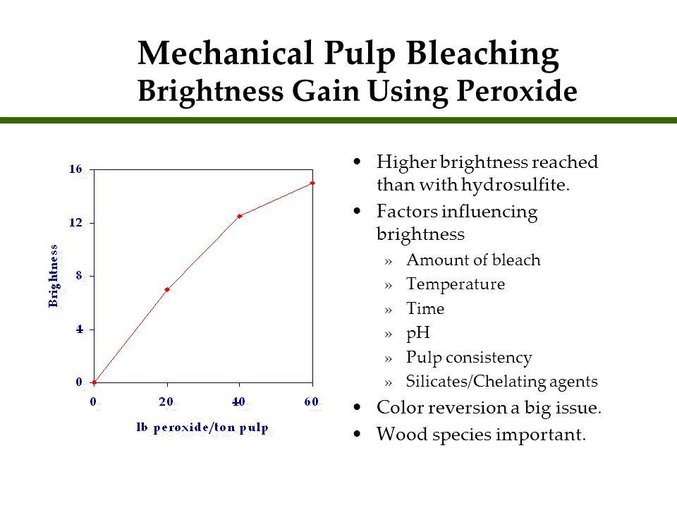 Mechanical Pulp Bleaching Brightness Gain Using Peroxide