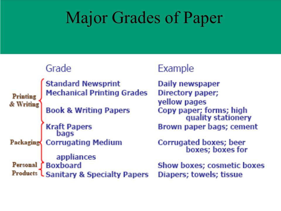 Major Grades of Paper