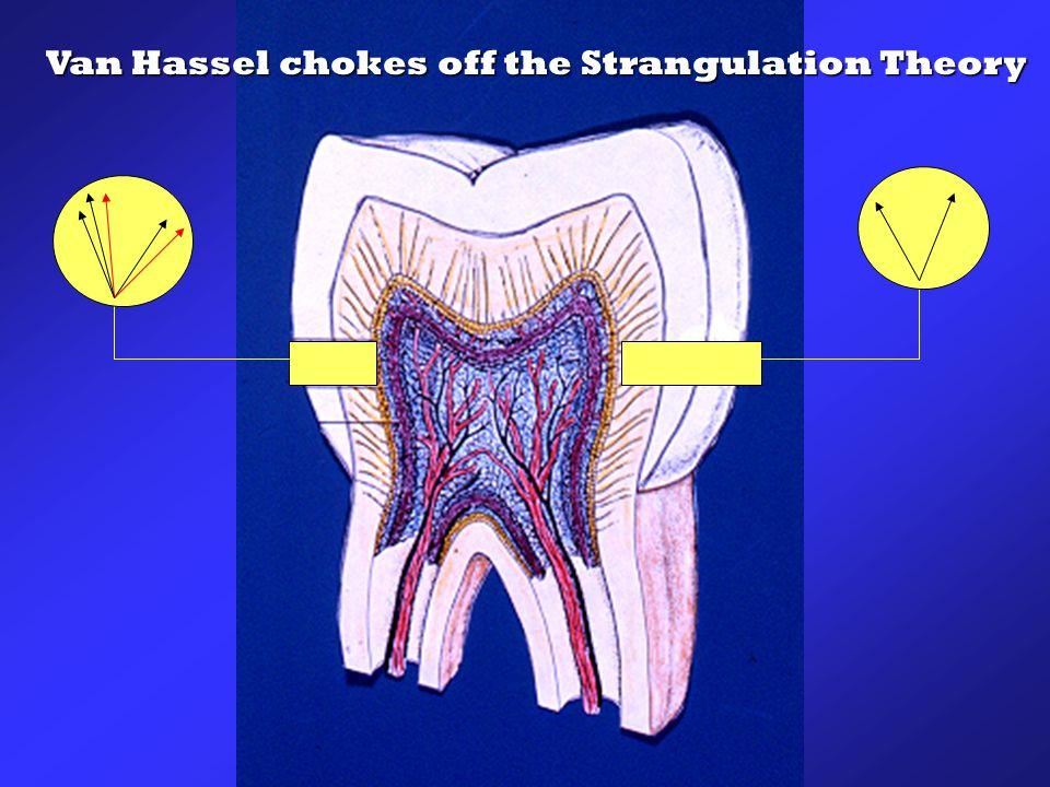 Van Hassel chokes off the Strangulation Theory