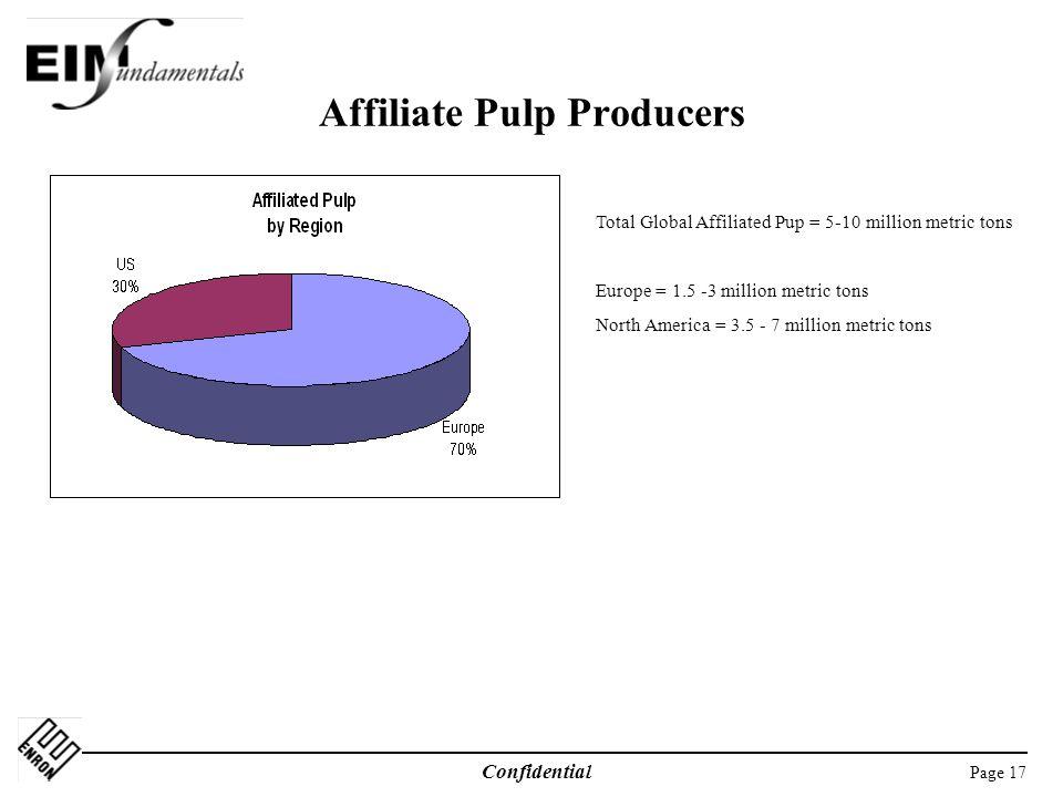 Affiliate Pulp Producers