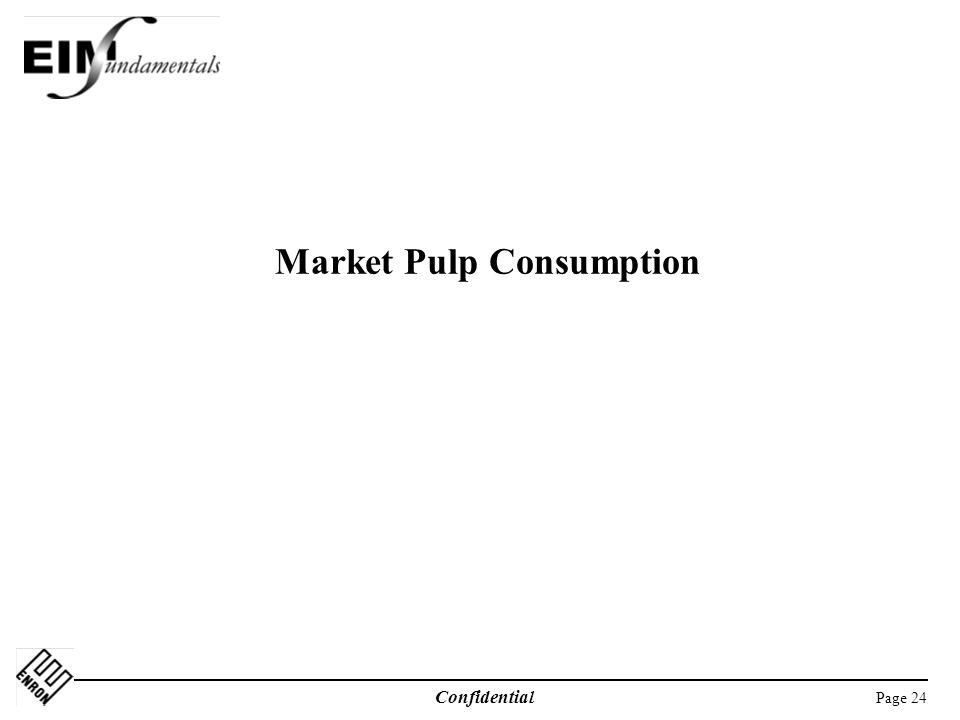 Market Pulp Consumption