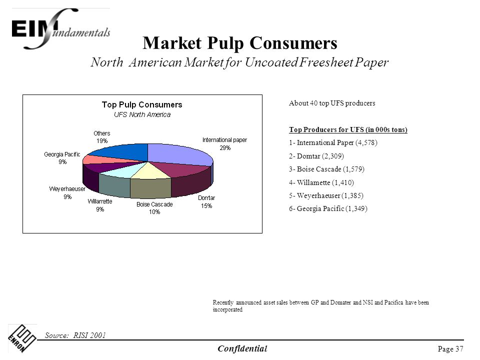 Market Pulp Consumers North American Market for Uncoated Freesheet Paper