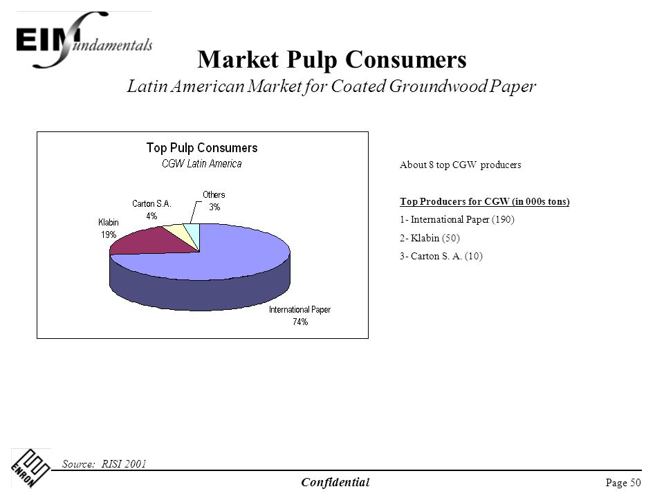 Market Pulp Consumers Latin American Market for Coated Groundwood Paper