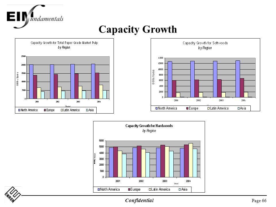 Capacity Growth