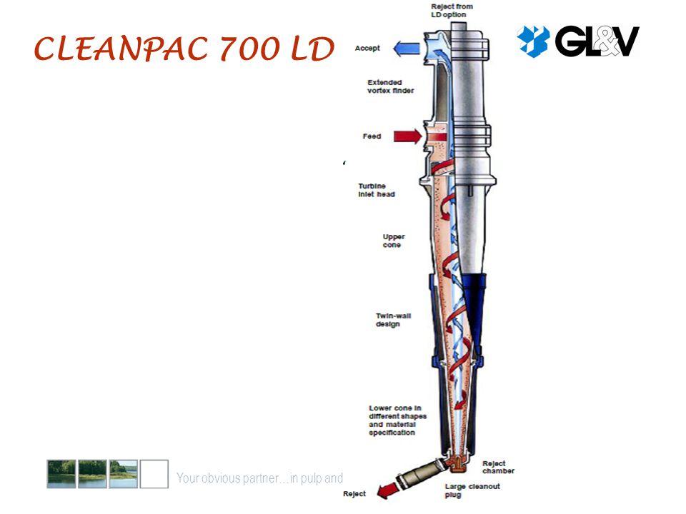 CLEANPAC 700 LD