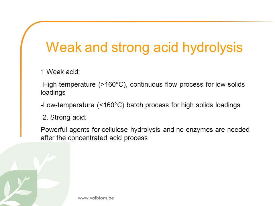 Weak and strong acid hydrolysis