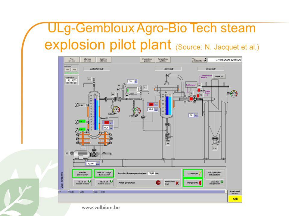 ULg-Gembloux Agro-Bio Tech steam explosion pilot plant (Source: N