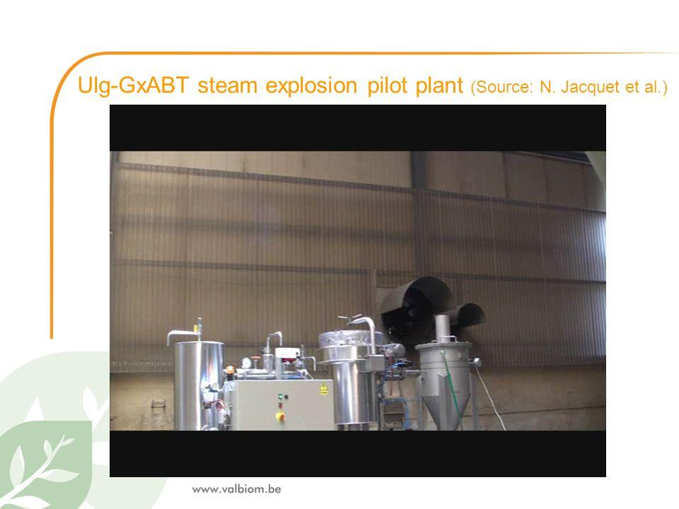 Ulg-GxABT steam explosion pilot plant (Source: N. Jacquet et al.)