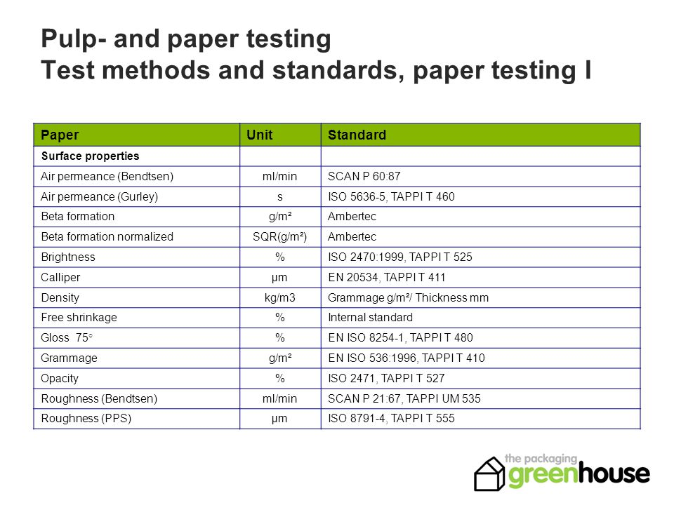 Pulp- and paper testing Test methods and standards, paper testing I