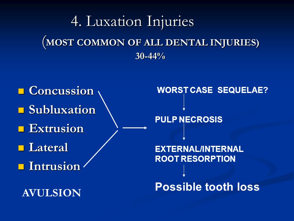 4. Luxation Injuries (MOST COMMON OF ALL DENTAL INJURIES) 30-44%