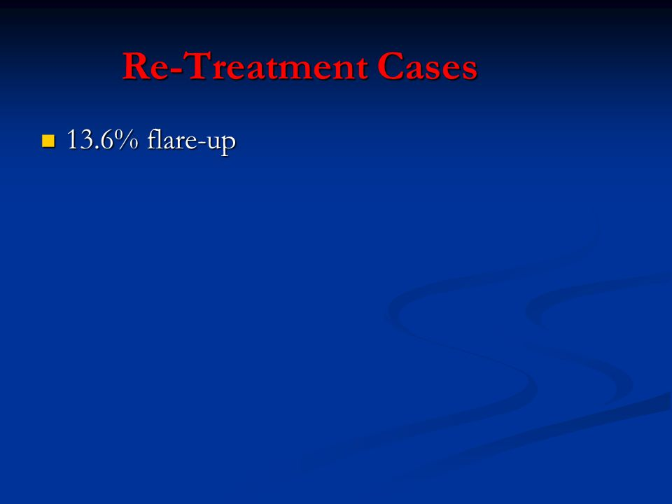 Re-Treatment Cases 13.6% flare-up