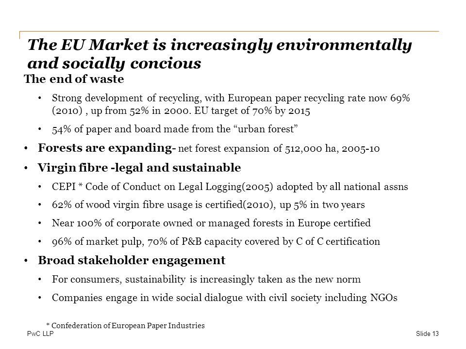 The EU Market is increasingly environmentally and socially concious