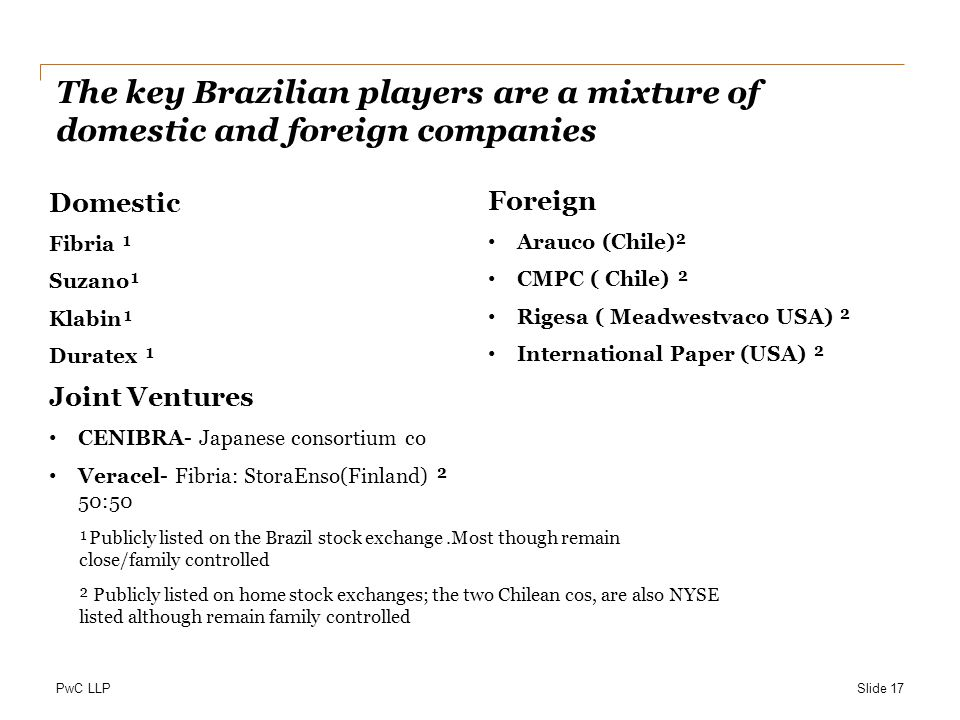 The key Brazilian players are a mixture of domestic and foreign companies