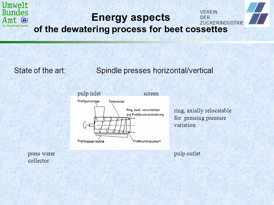 of the dewatering process for beet cossettes