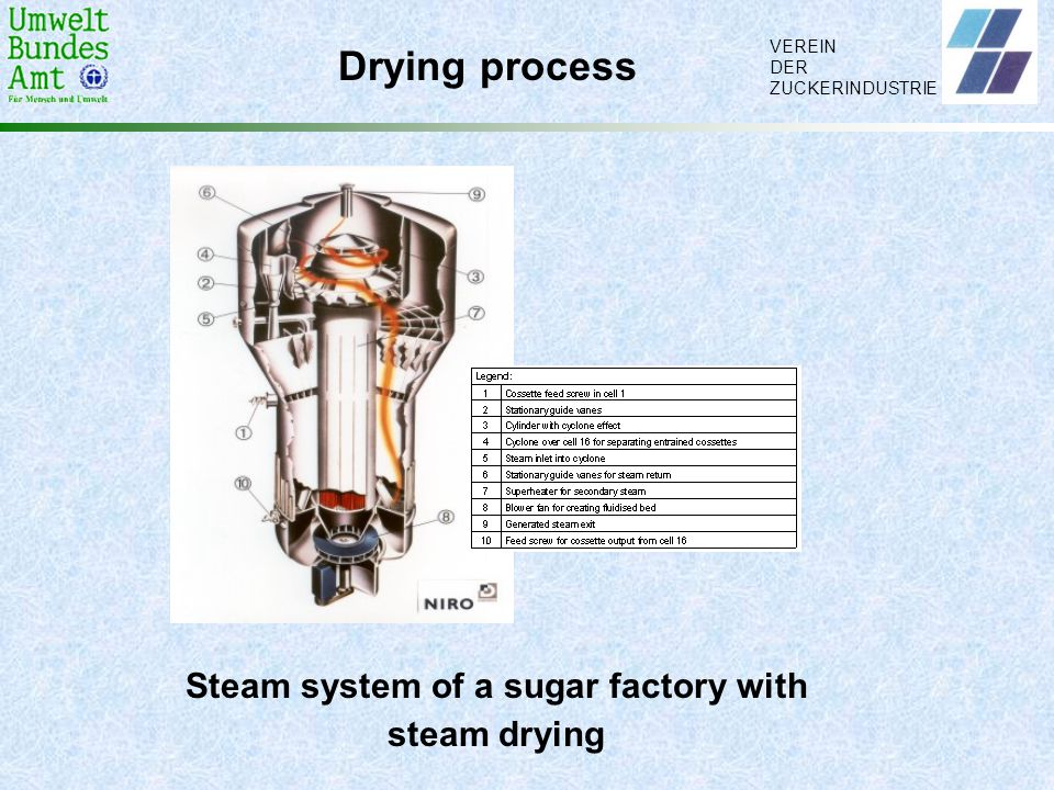 Steam system of a sugar factory with