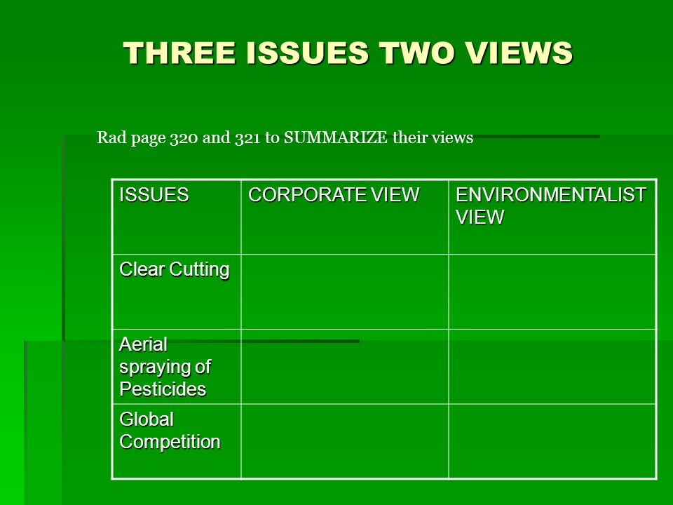 THREE ISSUES TWO VIEWS ISSUES CORPORATE VIEW ENVIRONMENTALIST VIEW