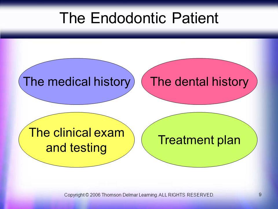 The Endodontic Patient