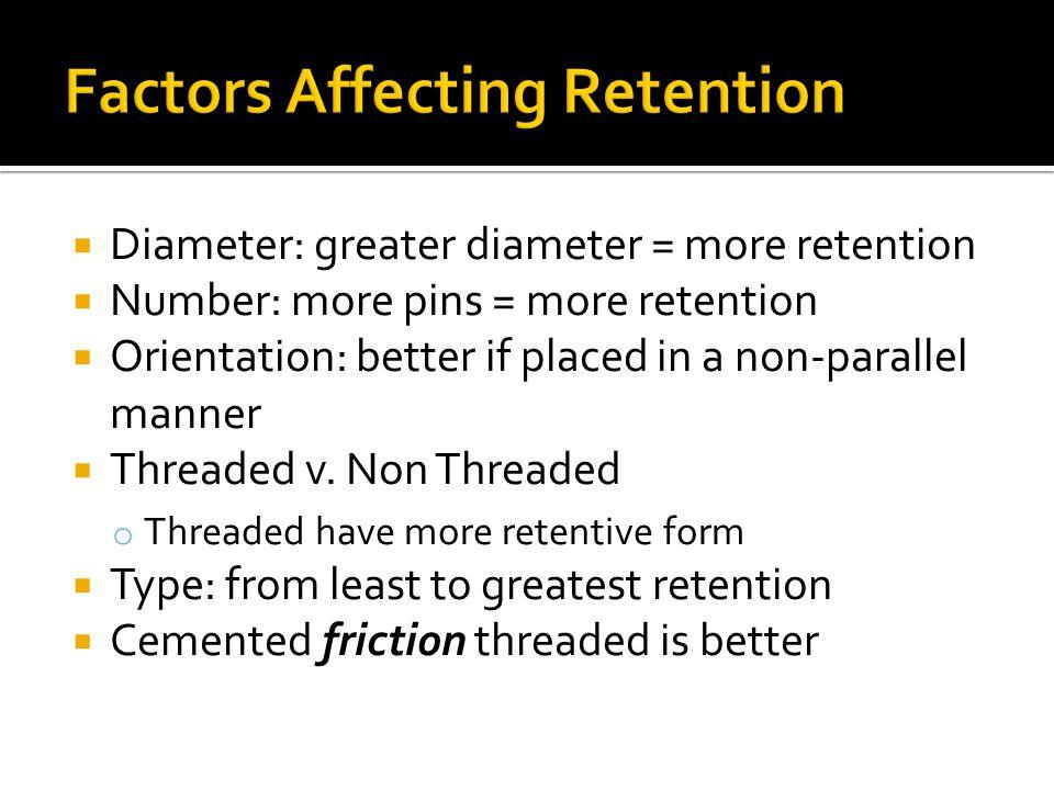 Factors Affecting Retention