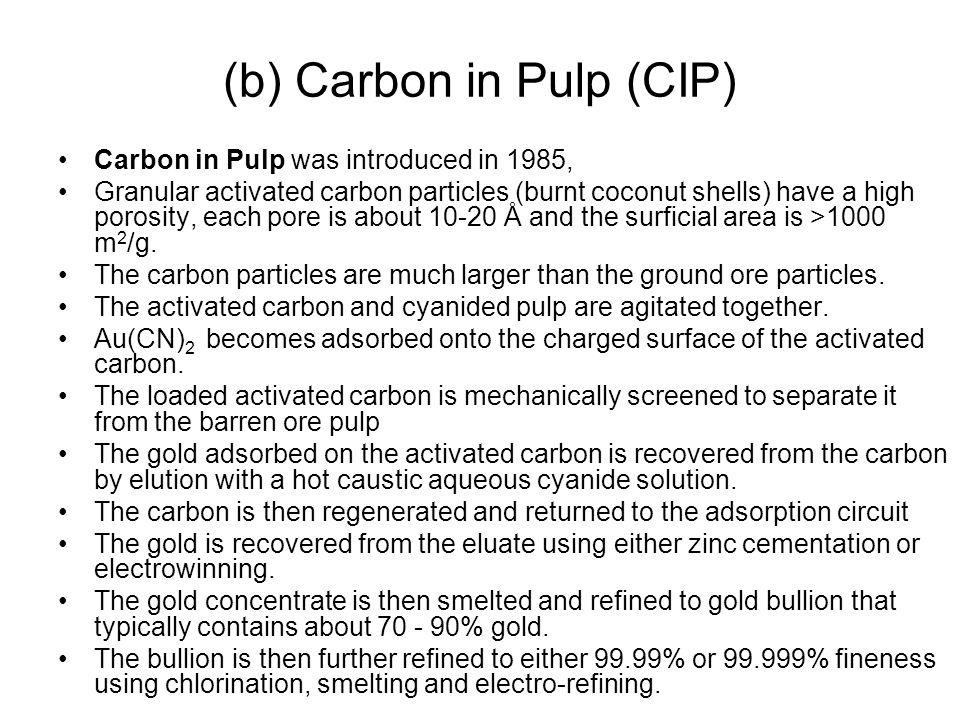 (b) Carbon in Pulp (CIP)