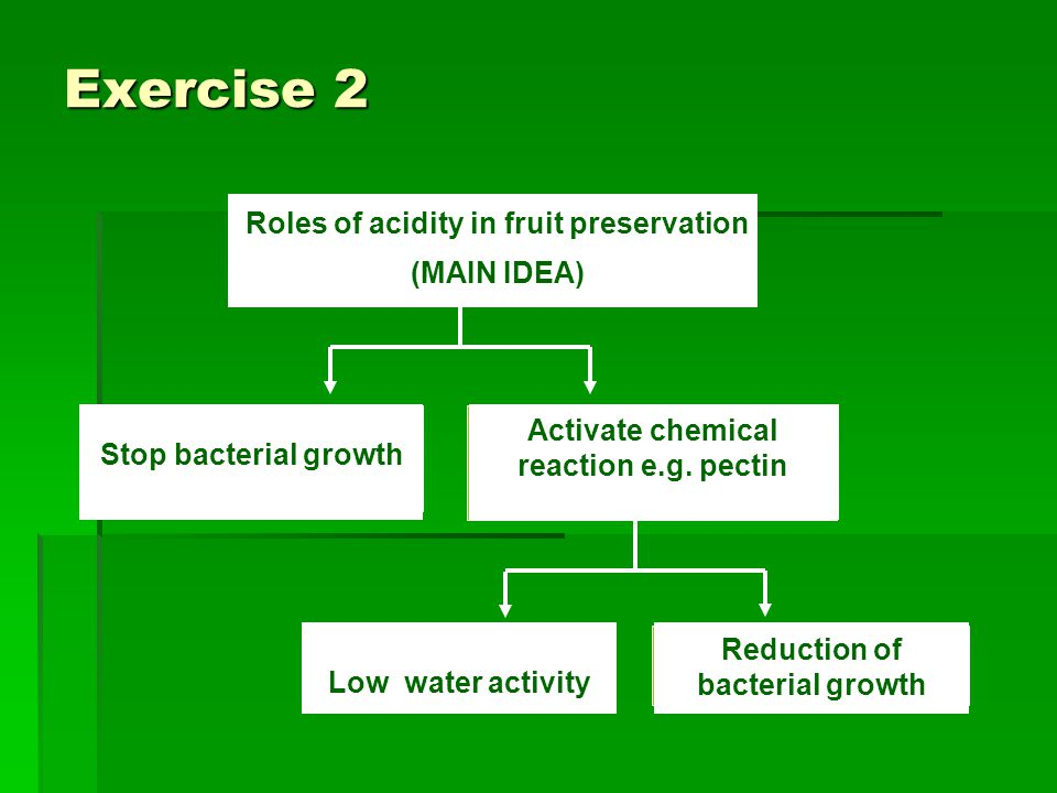 Exercise 2 Roles of acidity in fruit preservation (MAIN IDEA)