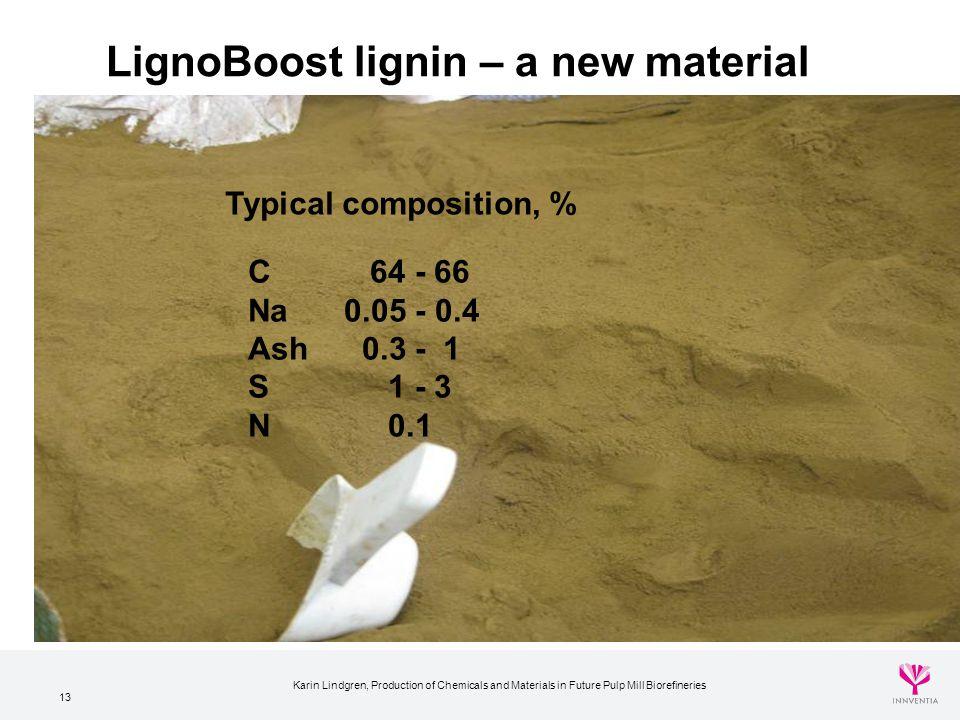 LignoBoost lignin – a new material