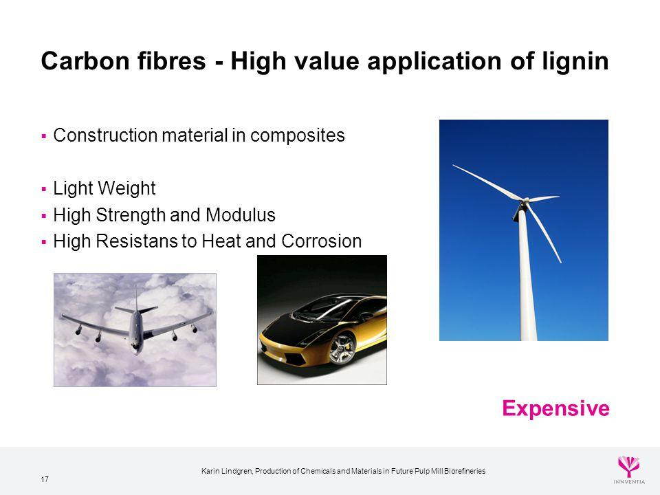 Carbon fibres - High value application of lignin