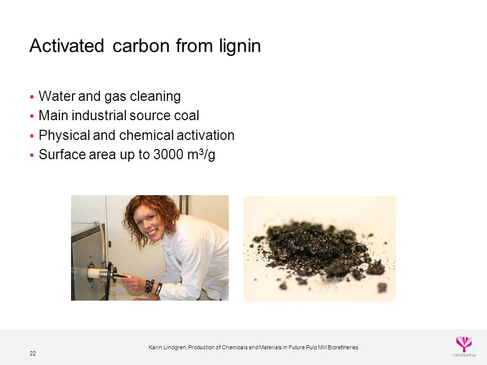 Activated carbon from lignin