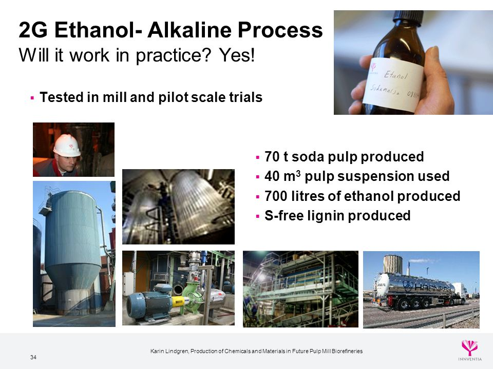 2G Ethanol- Alkaline Process Will it work in practice Yes!