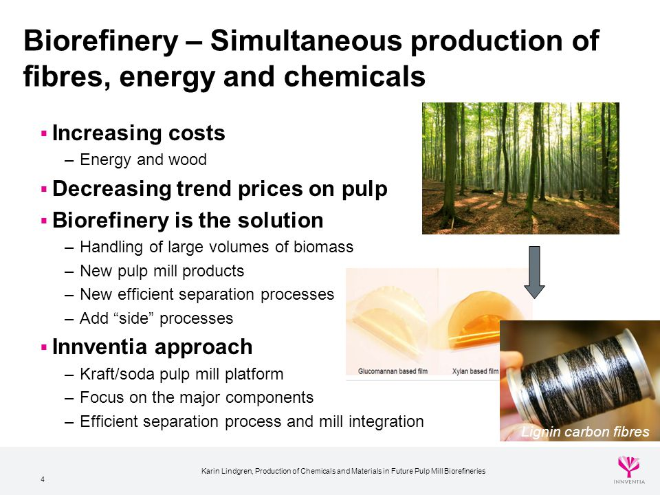 Biorefinery – Simultaneous production of fibres, energy and chemicals