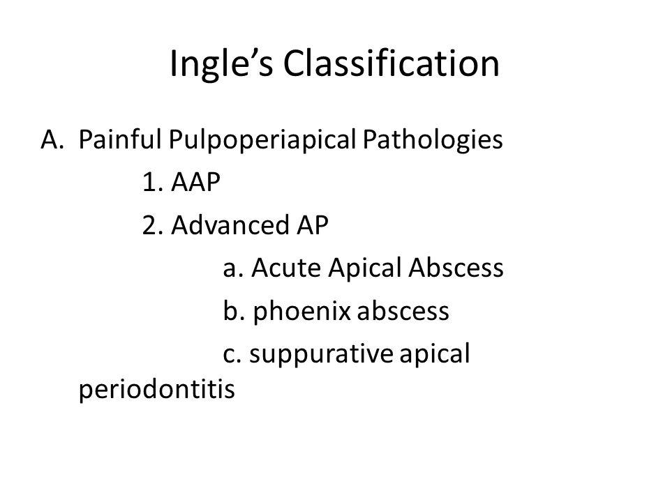 Ingle's Classification
