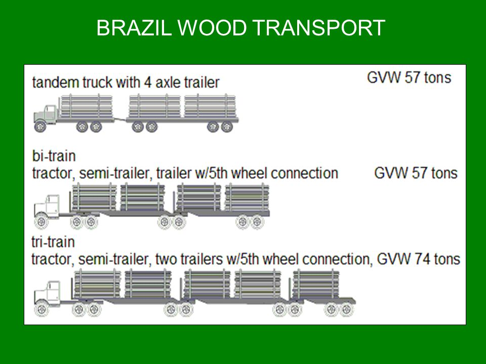 BRAZIL WOOD TRANSPORT