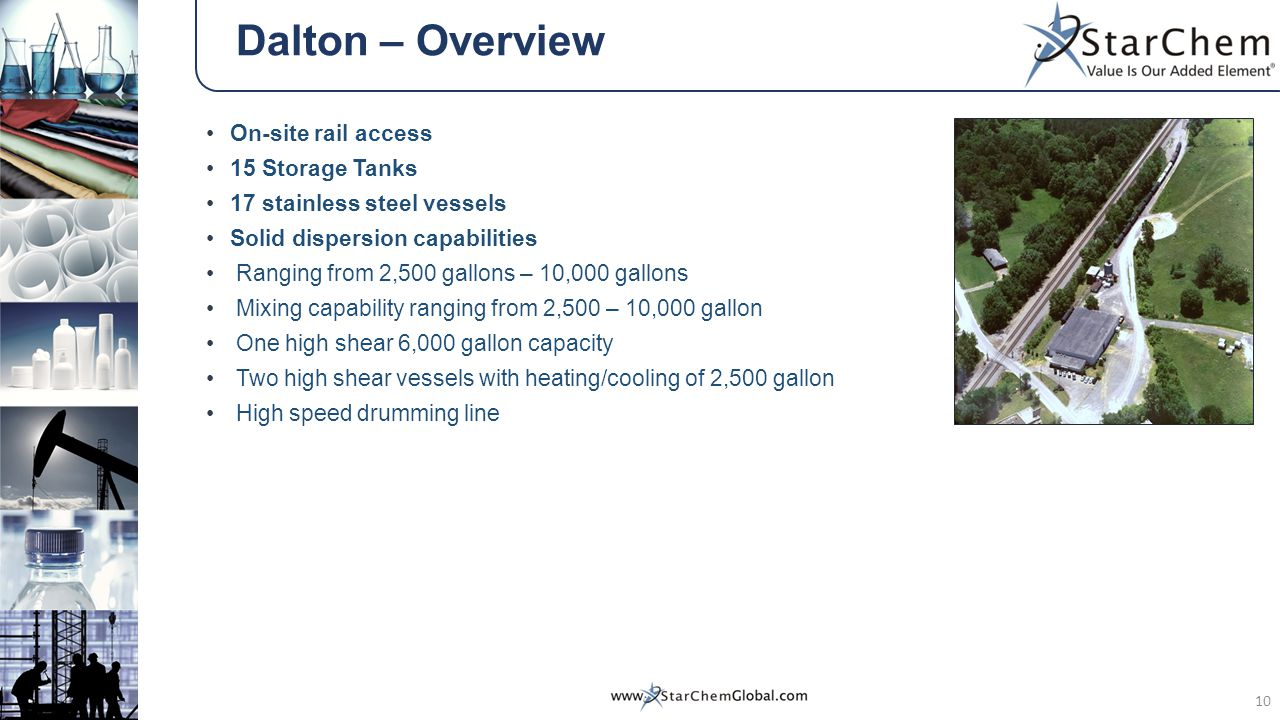 Dalton – Overview On-site rail access 15 Storage Tanks