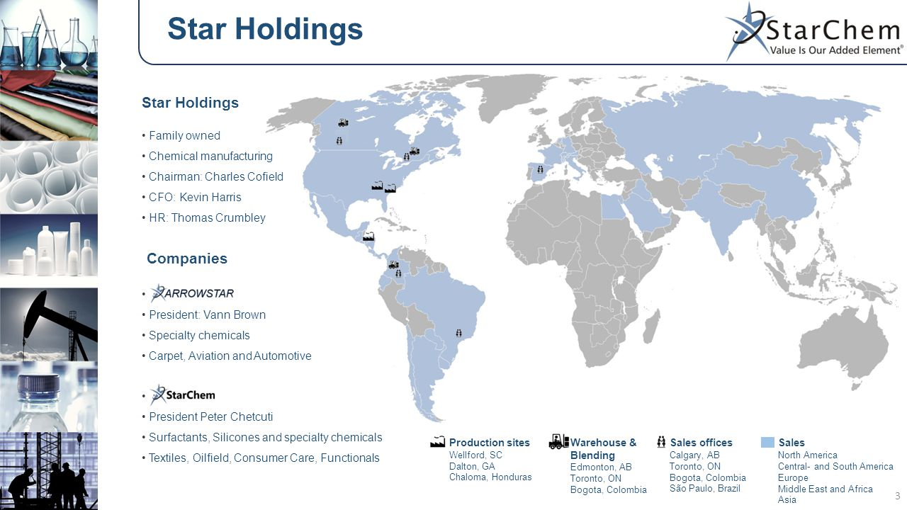 Star Holdings Companies Star Holdings Family owned